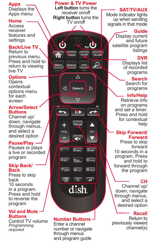 DISH-52-Remote-Button-Guide
